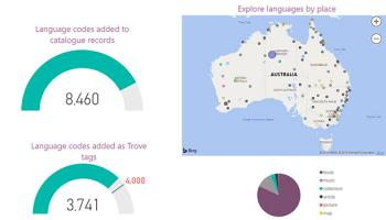Code-a-thon tally: 3741 records enhanced; 8460 language codes added